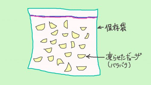 餃子が割れてしまう保存方法の例